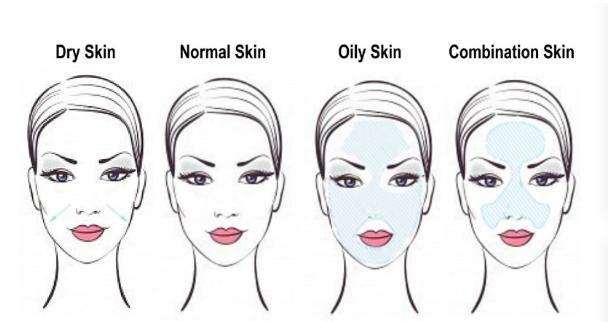cách phân biệt các loại da cơ bản