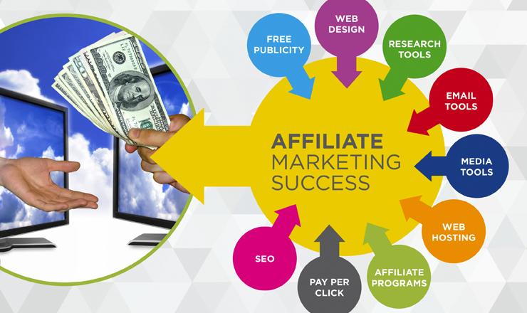 Các công cụ phổ biến để làm affiliate kiếm tiền.