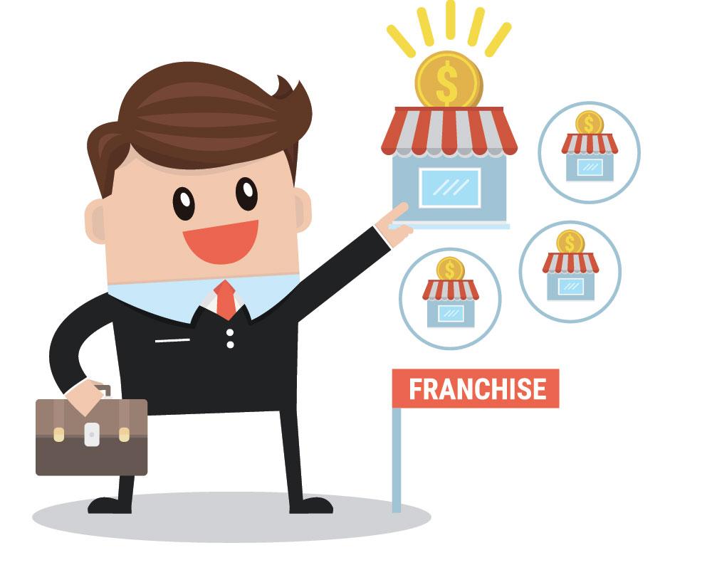 Thế nào là nhượng quyền trong kinh doanh
