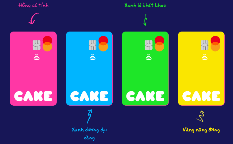 Ưu điểm thẻ Ngân hàng số Cake VPBank